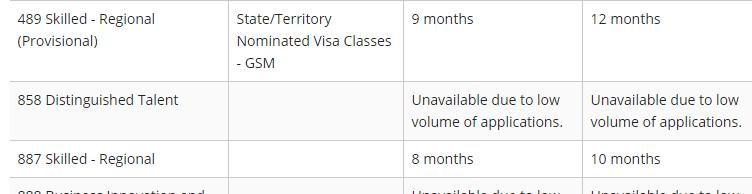 General - 489 to 887 visa | Migration Desk