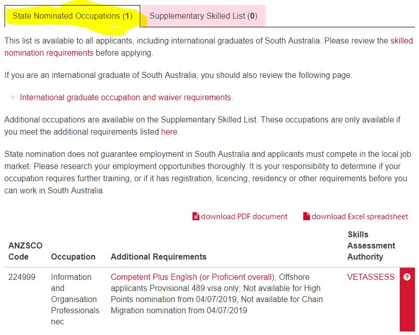 SA - State Nominated Occupation S A but 489 for Offshore candidates