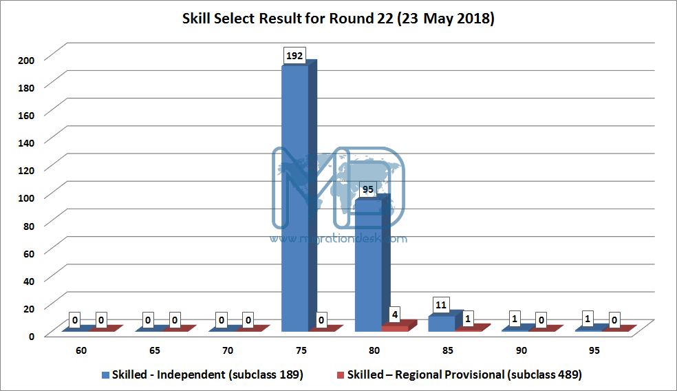 EOI_20180523_ROUND22.png