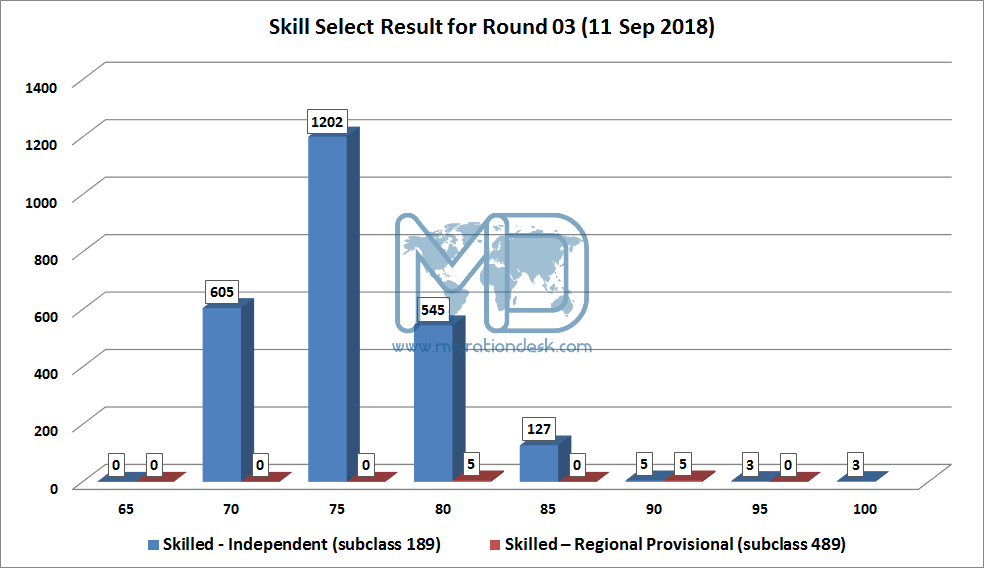 EOI_20180911_ROUND03.png