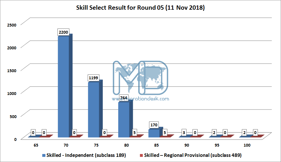 EOI_20181111_ROUND05.png